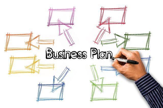 myšlienková mapa vzor - podnikateľský plán